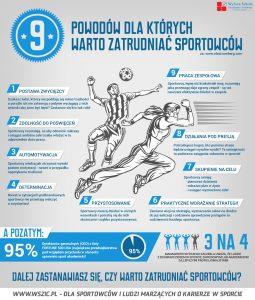 infografika-czemu warto zatrudniać sportowców?